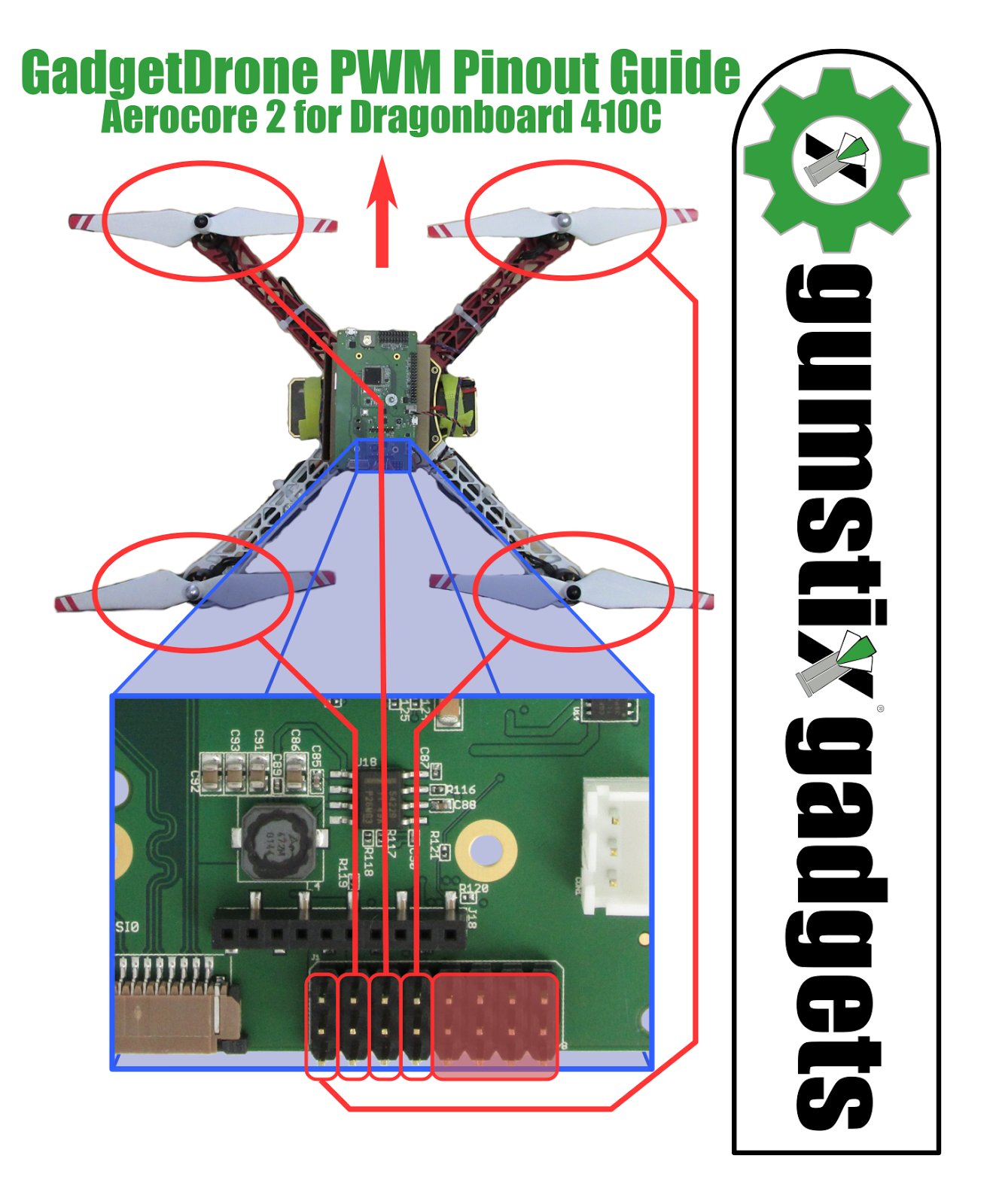 Step By For Dji Flame Wheel Self Piloting Dragonboard 410c Or Intro To Parallel Circuits Youtube Ac24db Pwm