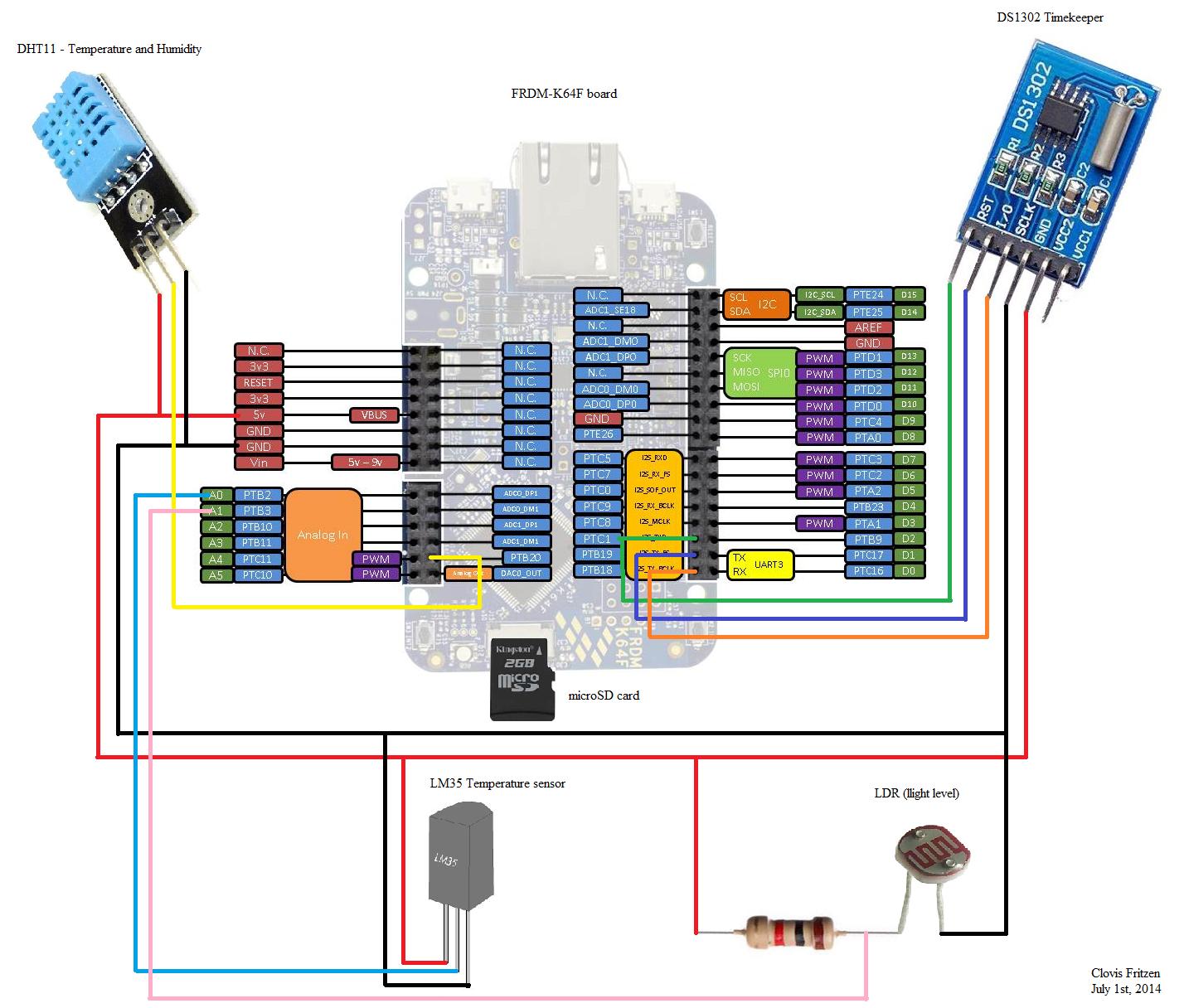 Ldr Sensor Arduino Library Iprototype Open Source Electronics A Cahaya Weather Station Datalogger Using Arm Cortex M