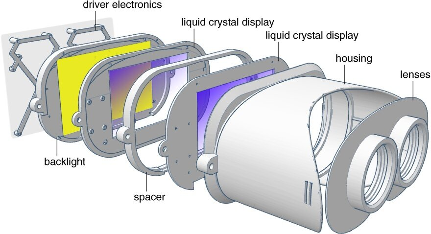 Fig5 Light Field Display.jpg