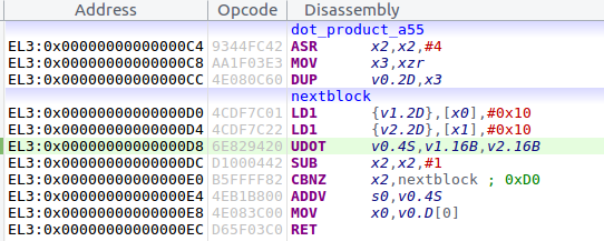 Disassembly window in DS-5