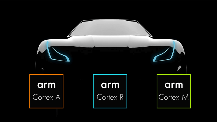 A Starter's Guide to Arm Processing Power in Automotive