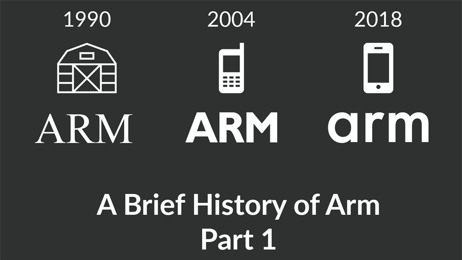 A Historic look at Arm holdings from 1990-1997 - Processors blog