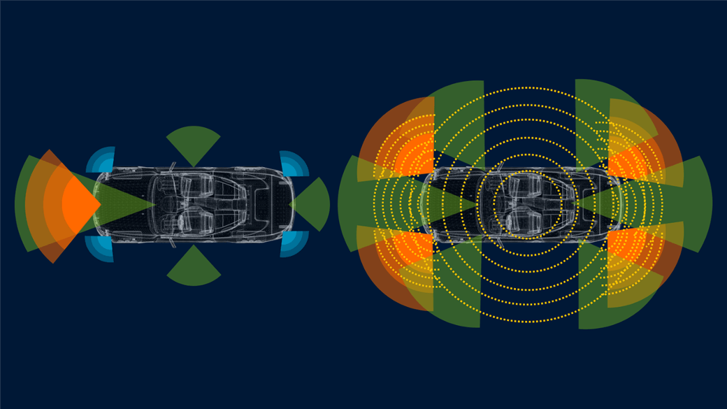 Autonomous car LiDAR camera and radar sensors