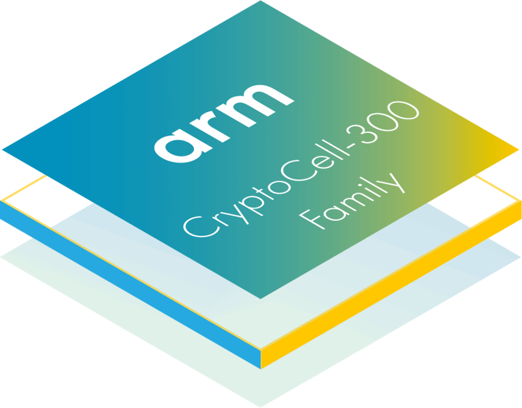 Arm Cryptocell 300 chip diagram