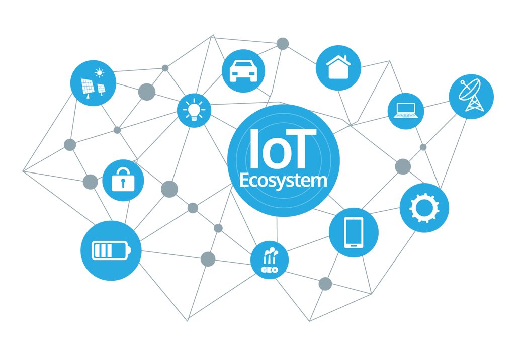 IoT ecosystem network  - IoT Ecosystem - Kigen SIM Solutions (eSIM, iSIM, RSP, OTA) – one year on – IoT blog – Internet of Things