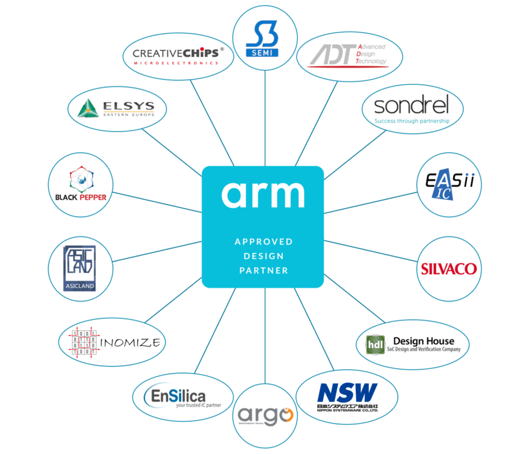 Arm Approved Design Partners
