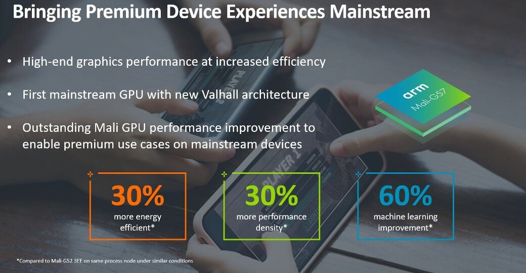 Mali-G57: Bringing Premium Device Experiences Mainstream