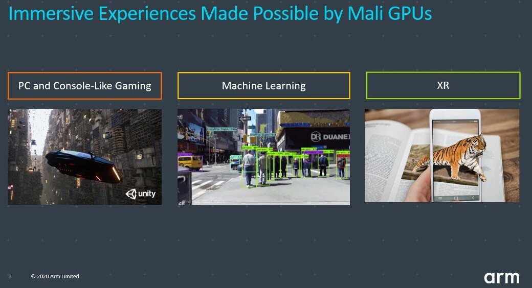 Immersive Experiences made possible by Mali GPUs
