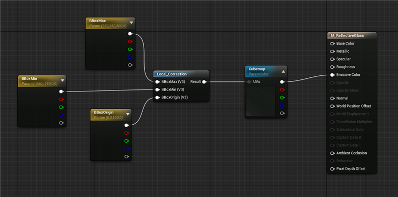 Unreal Engine setting up material