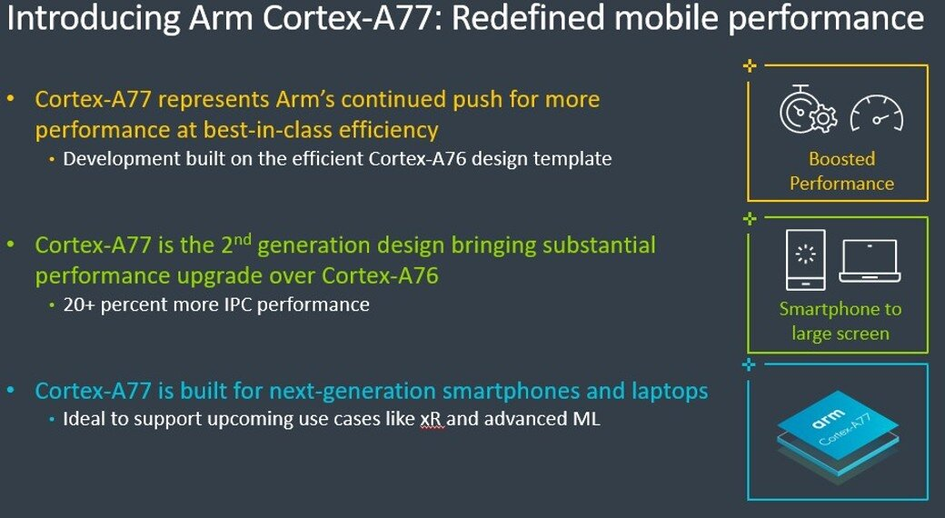 Cortex-A77: redefined mobile performance