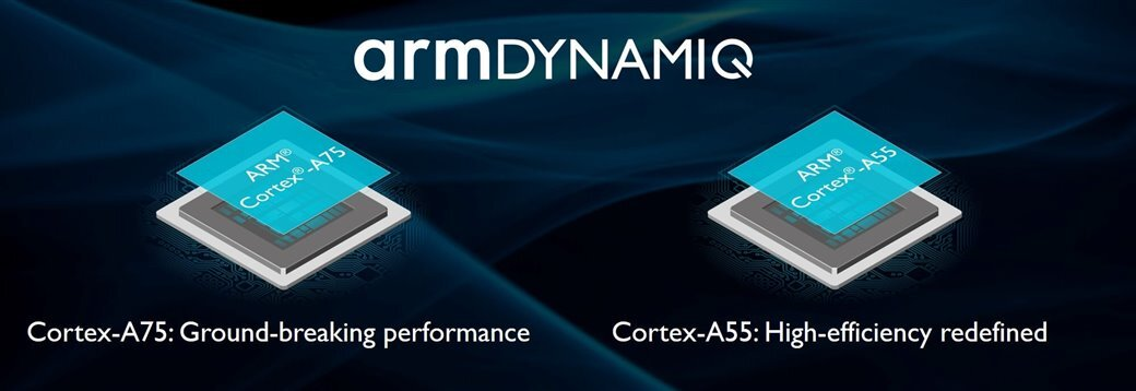 Arm DynamIQ chips Cortex-A75 and Cortex-A55