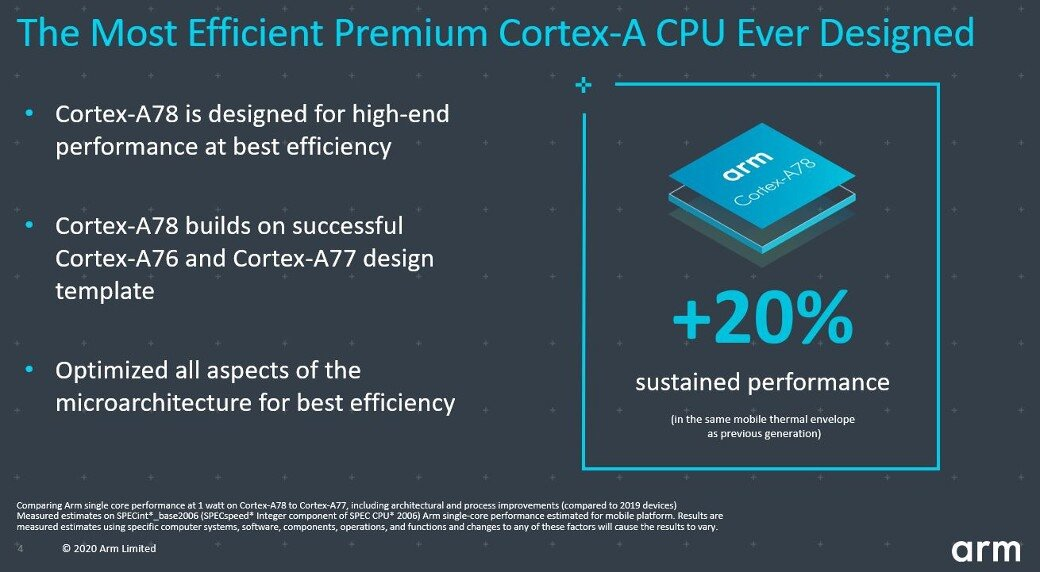 Arm Cortex-A78 - Most Efficient Premium CPU ever designed
