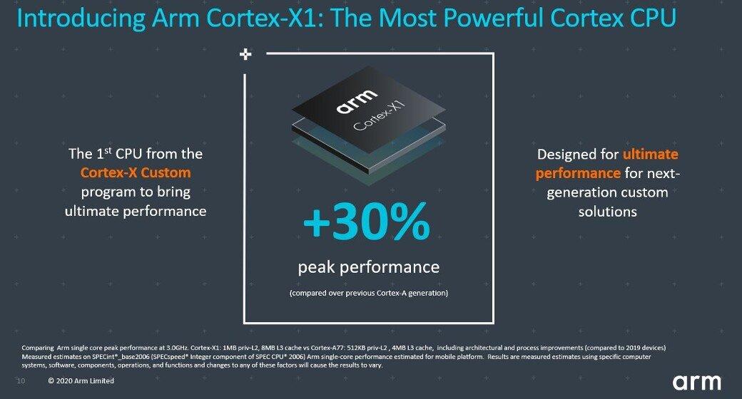 Cortex-X1: the most powerful Cortex CPU