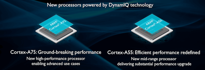 New processors powered by Arm DynamIQ