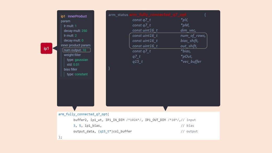 Tutorial: How to deploy convolutional NNs on Cortex-M