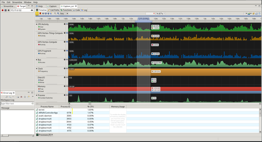 Streamline's Timeline for showing CPU and GPU activity alongside specified PMU metrics over time.