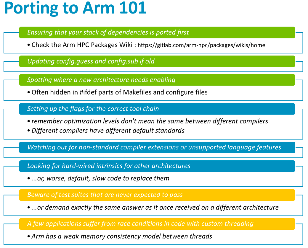 Porting to Arm 101 instruction guide