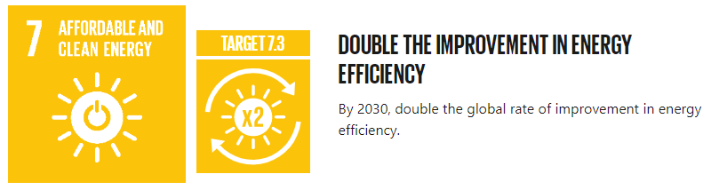Global Goal number 7 - Affordable and Clean Energy