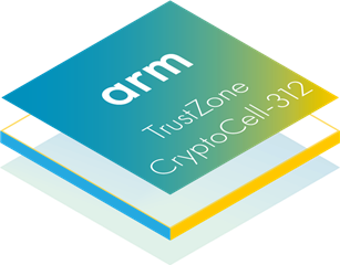 - TrustZone CryptoCell 2D00 312 4000 3x - The role of physical security in IoT – IoT blog – Internet of Things