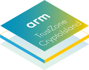 - Trustzone CryptoIsland 4000 3x - The role of physical security in IoT – IoT blog – Internet of Things