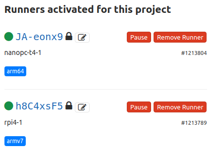 Tagged Runners In Gitlab
