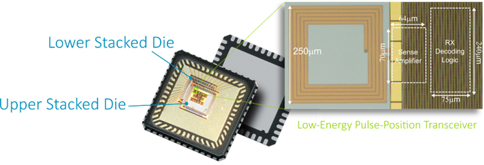 This diagram shows our first wireless 3D silicon test chip, highlighting the proposed low energy transceiver