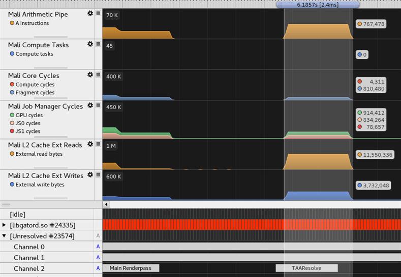 Temporal Anti-Aliasing - Mali GPU and Vulkan - Graphics and Gaming